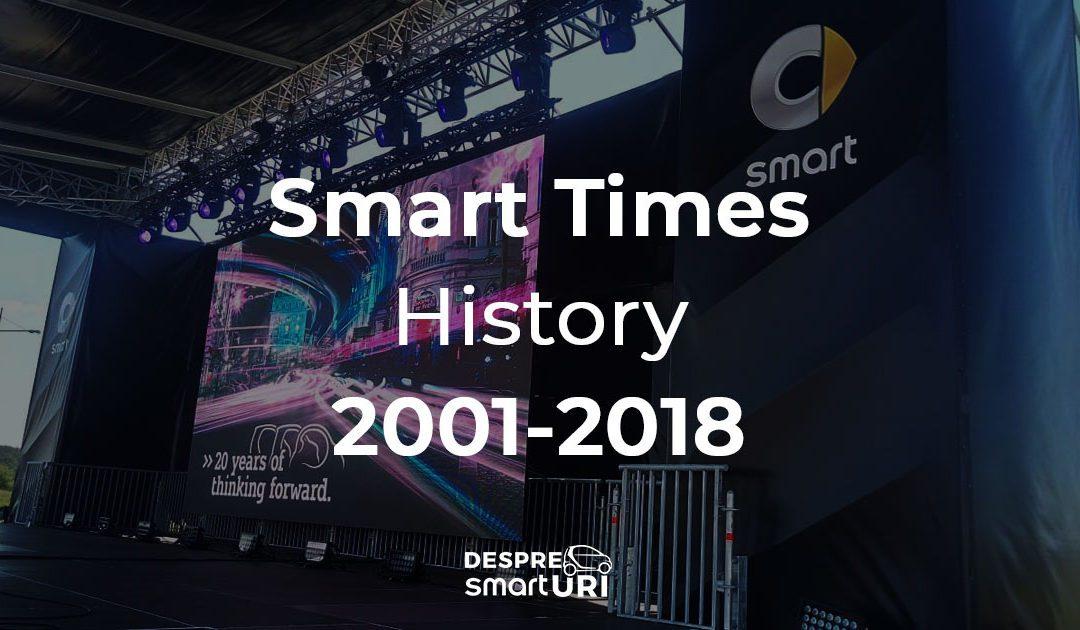 Smart Times | 2001 – 2018 History | Despre Smarturi